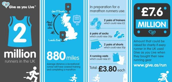 infographic run