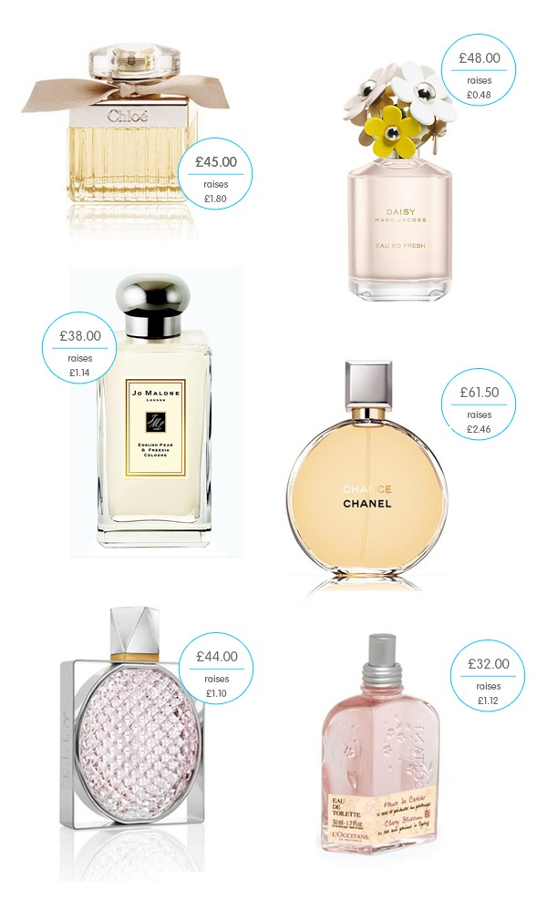 the gallery for gt best seller perfume for women 2013